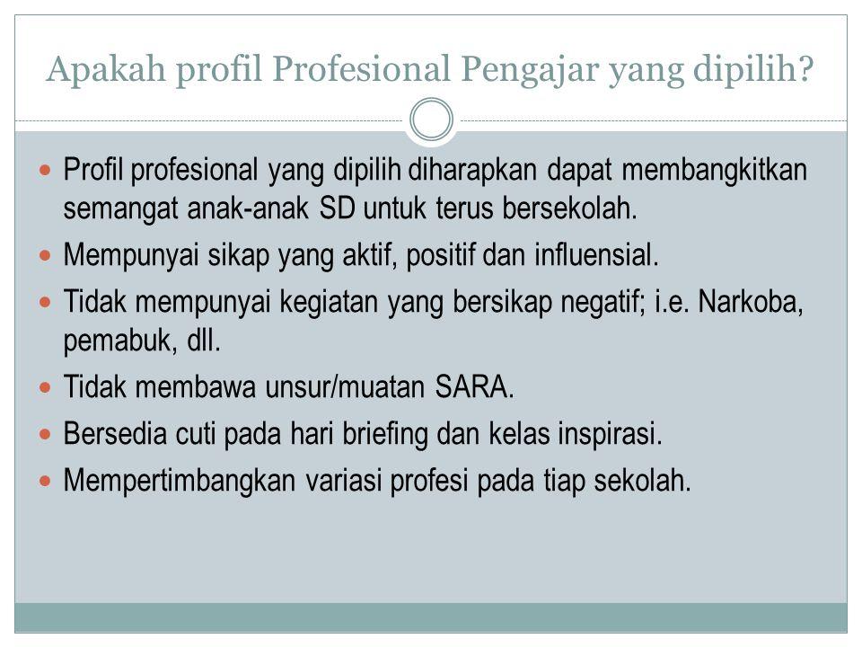 Apakah profil Profesional Pengajar yang dipilih? Profil profesional yang dipilih diharapkan dapat membangkitkan semangat anak-anak SD untuk terus bers