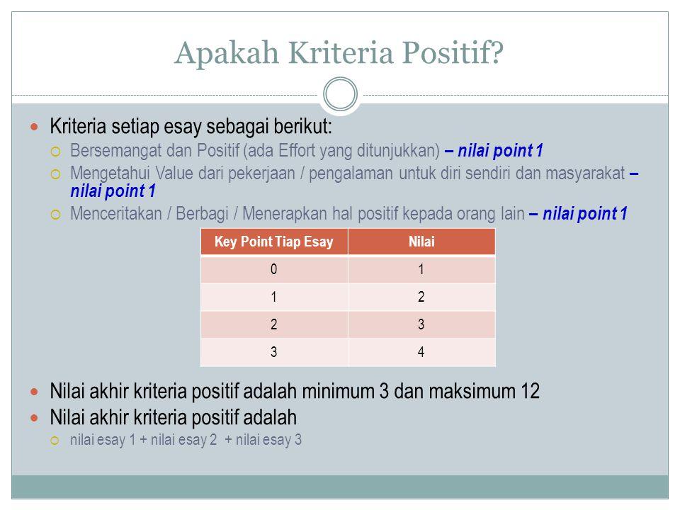 Apakah Kriteria Positif? Kriteria setiap esay sebagai berikut:  Bersemangat dan Positif (ada Effort yang ditunjukkan) – nilai point 1  Mengetahui Va