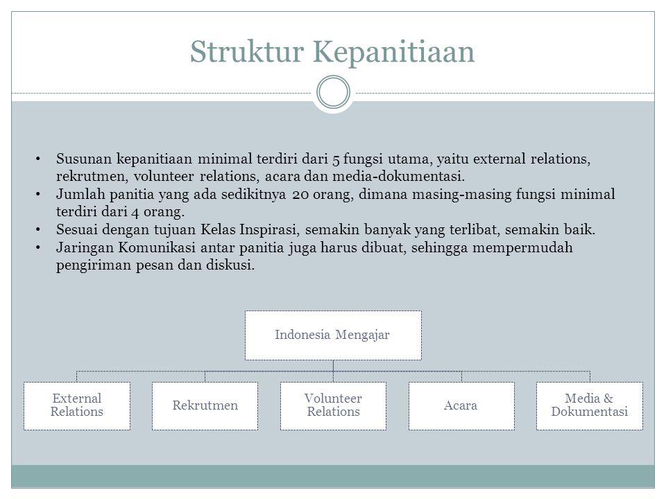 Struktur Kepanitiaan Indonesia Mengajar External Relations Rekrutmen Volunteer Relations Acara Media & Dokumentasi Susunan kepanitiaan minimal terdiri
