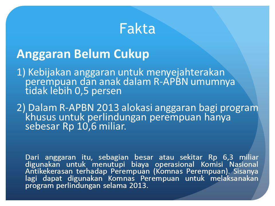 Fakta Anggaran Belum Cukup 1) Kebijakan anggaran untuk menyejahterakan perempuan dan anak dalam R-APBN umumnya tidak lebih 0,5 persen 2) Dalam R-APBN