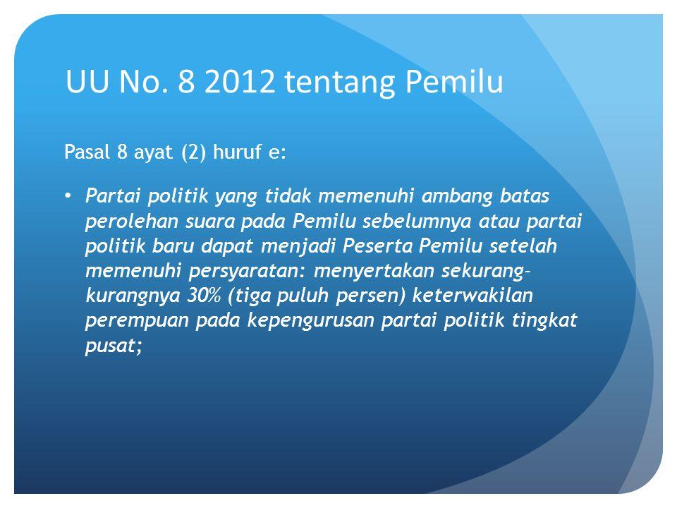 UU No. 8 2012 tentang Pemilu Pasal 8 ayat (2) huruf e: Partai politik yang tidak memenuhi ambang batas perolehan suara pada Pemilu sebelumnya atau par