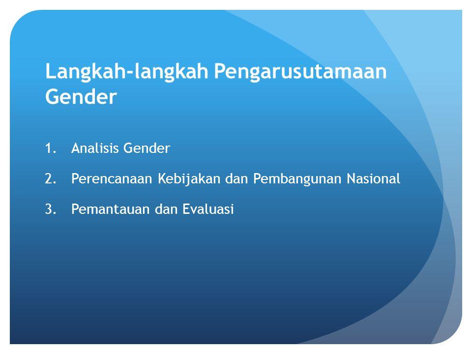 Langkah-langkah Pengarusutamaan Gender 1.Analisis Gender 2.Perencanaan Kebijakan dan Pembangunan Nasional 3.Pemantauan dan Evaluasi
