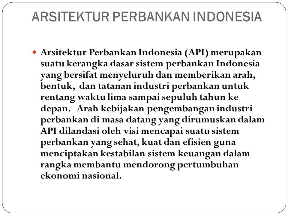 ARSITEKTUR PERBANKAN INDONESIA Arsitektur Perbankan Indonesia (API) merupakan suatu kerangka dasar sistem perbankan Indonesia yang bersifat menyeluruh