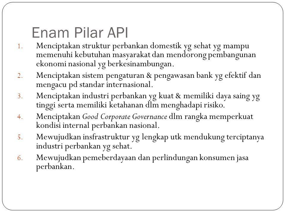 Enam Pilar API 1. Menciptakan struktur perbankan domestik yg sehat yg mampu memenuhi kebutuhan masyarakat dan mendorong pembangunan ekonomi nasional y