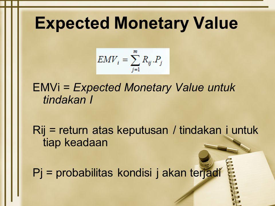 Expected Monetary Value EMVi = Expected Monetary Value untuk tindakan I Rij = return atas keputusan / tindakan i untuk tiap keadaan Pj = probabilitas kondisi j akan terjadi
