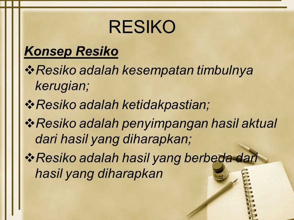 RESIKO Konsep Resiko  Resiko adalah kesempatan timbulnya kerugian;  Resiko adalah ketidakpastian;  Resiko adalah penyimpangan hasil aktual dari hasil yang diharapkan;  Resiko adalah hasil yang berbeda dari hasil yang diharapkan