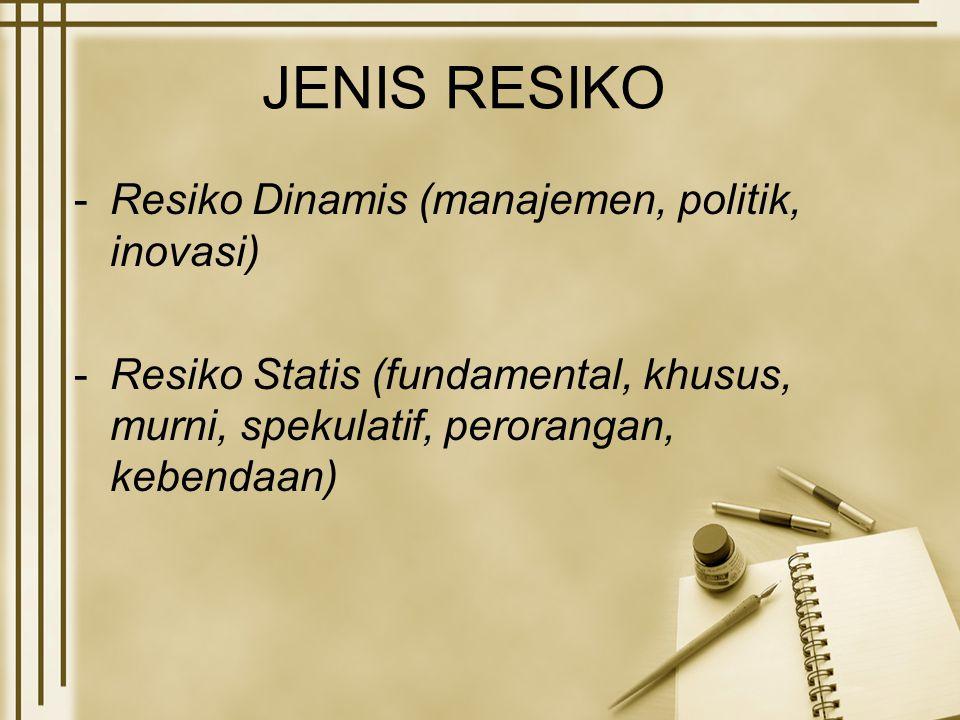 JENIS RESIKO -Resiko Dinamis (manajemen, politik, inovasi) -Resiko Statis (fundamental, khusus, murni, spekulatif, perorangan, kebendaan)