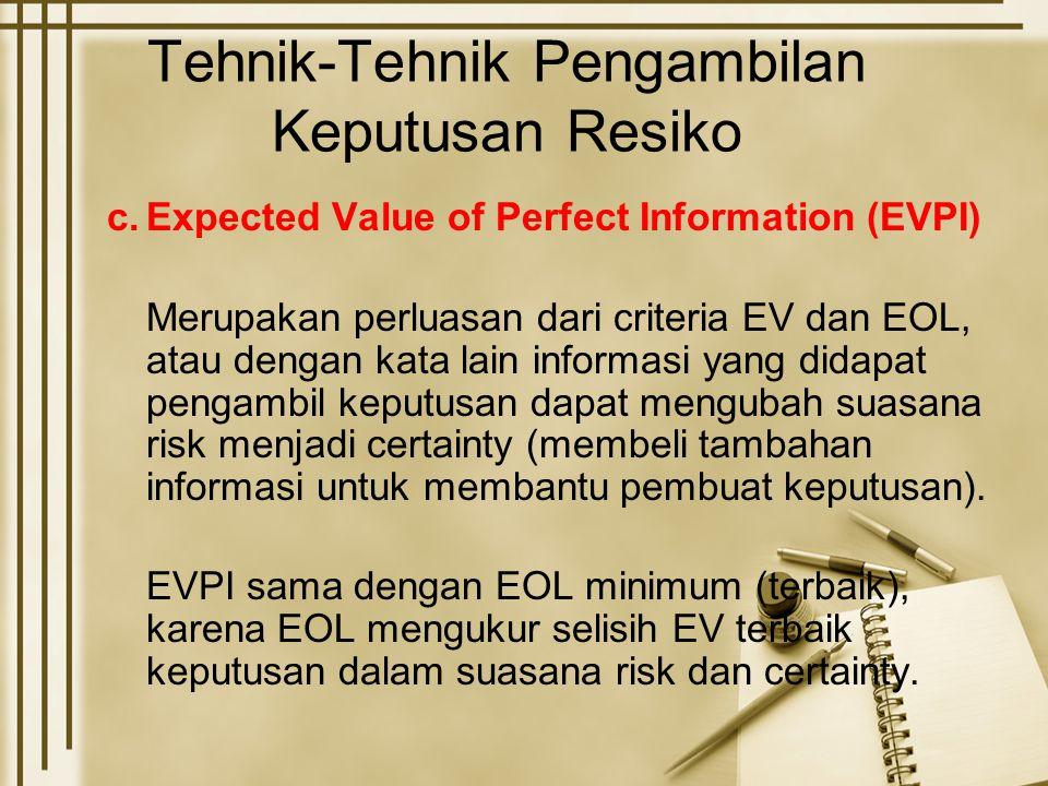 Tehnik-Tehnik Pengambilan Keputusan Resiko c.Expected Value of Perfect Information (EVPI) Merupakan perluasan dari criteria EV dan EOL, atau dengan kata lain informasi yang didapat pengambil keputusan dapat mengubah suasana risk menjadi certainty (membeli tambahan informasi untuk membantu pembuat keputusan).