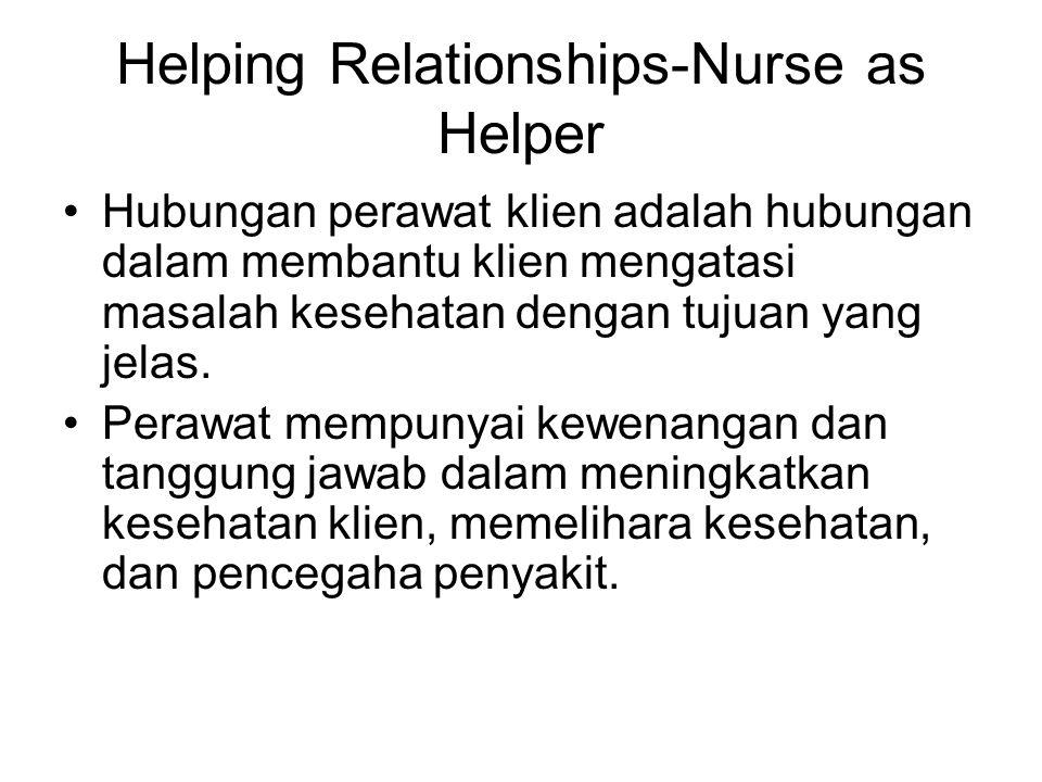 Helping Relationships-Nurse as Helper Hubungan perawat klien adalah hubungan dalam membantu klien mengatasi masalah kesehatan dengan tujuan yang jelas.