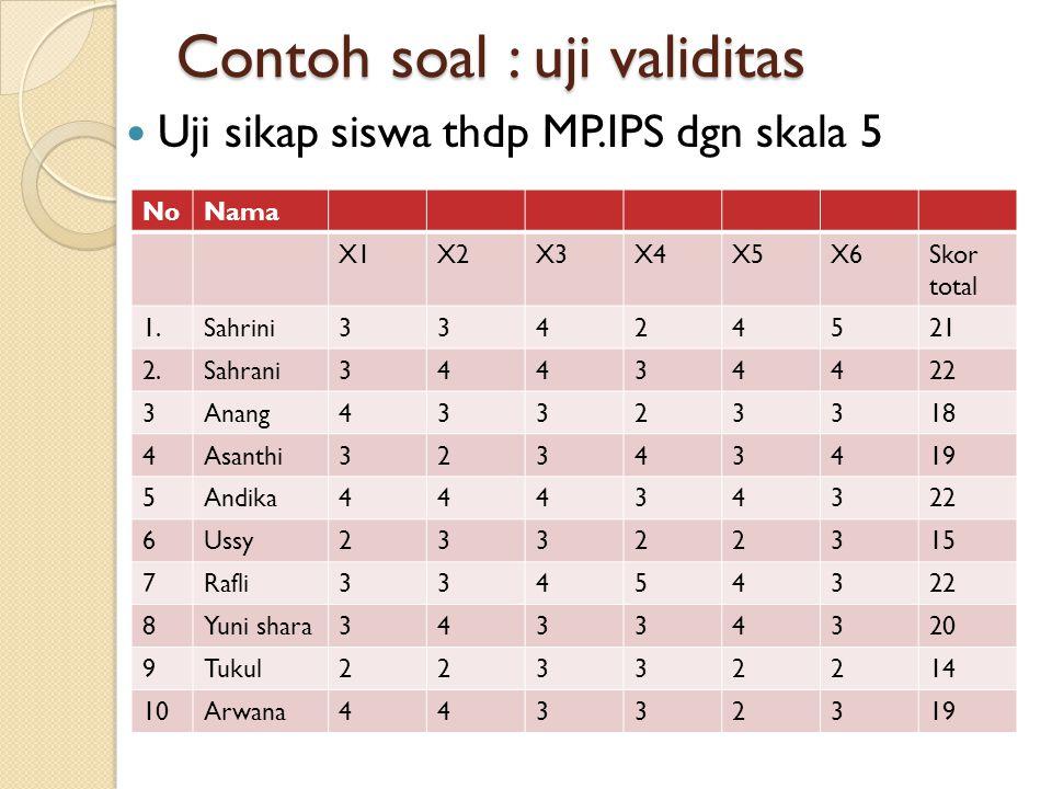Contoh soal : uji validitas Uji sikap siswa thdp MP.IPS dgn skala 5 NoNama X1X2X3X4X5X6Skor total 1.Sahrini33424521 2.Sahrani34434422 3Anang43323318 4