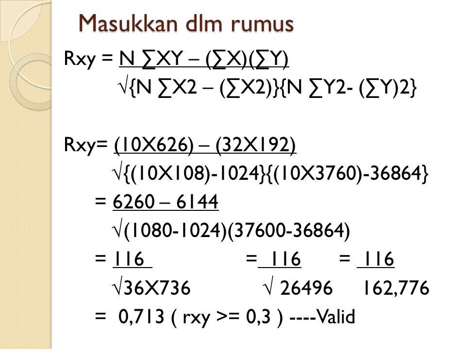 Masukkan dlm rumus Rxy = N ∑XY – (∑X)(∑Y) √{N ∑X2 – (∑X2)}{N ∑Y2- (∑Y)2} Rxy= (10X626) – (32X192) √{(10X108)-1024}{(10X3760)-36864} = 6260 – 6144 √(1080-1024)(37600-36864) = 116= 116= 116 √36X736 √ 26496 162,776 = 0,713 ( rxy >= 0,3 ) ----Valid