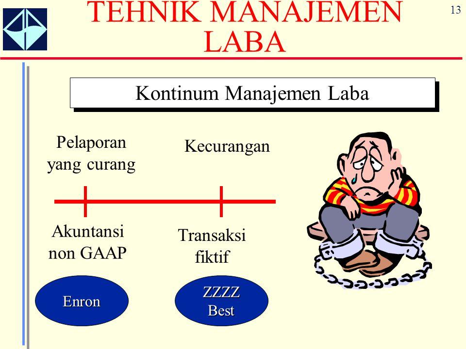 13 TEHNIK MANAJEMEN LABA Kontinum Manajemen Laba Akuntansi non GAAP Transaksi fiktif Enron ZZZZ Best Kecurangan Pelaporan yang curang