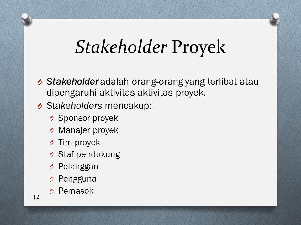 12 Stakeholder Proyek O Stakeholder adalah orang-orang yang terlibat atau dipengaruhi aktivitas-aktivitas proyek.