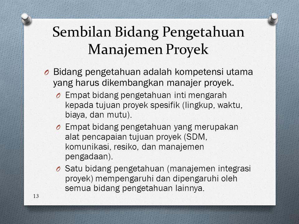 13 Sembilan Bidang Pengetahuan Manajemen Proyek O Bidang pengetahuan adalah kompetensi utama yang harus dikembangkan manajer proyek.