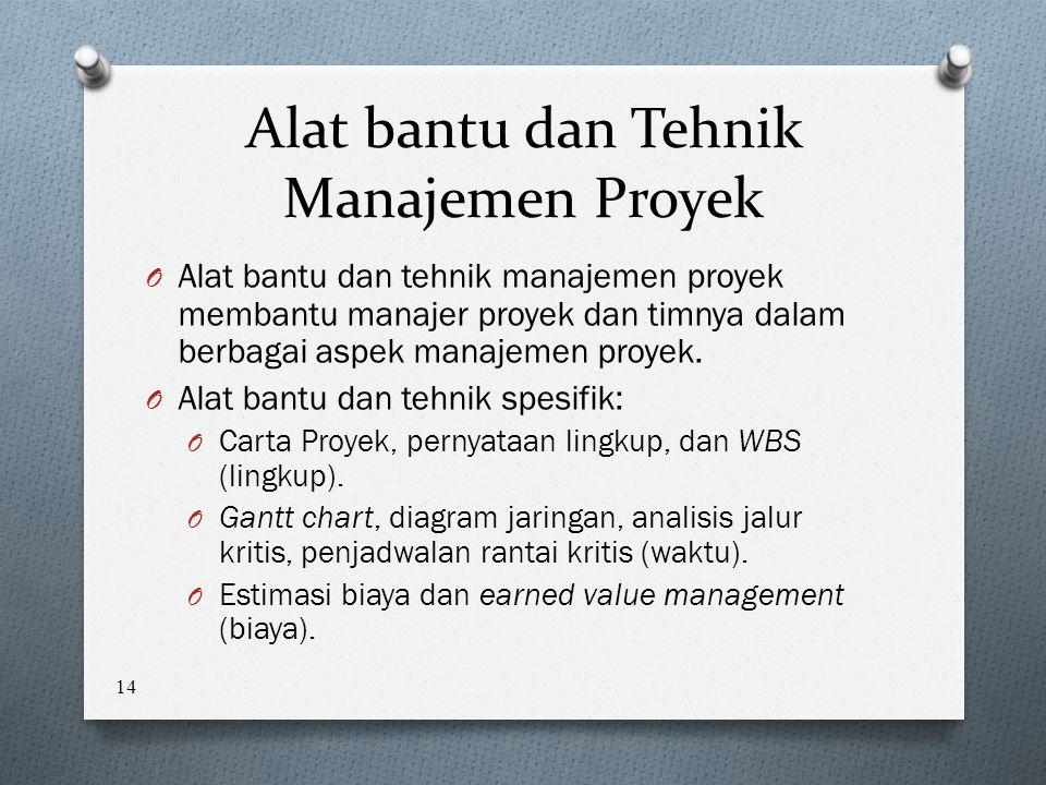 14 Alat bantu dan Tehnik Manajemen Proyek O Alat bantu dan tehnik manajemen proyek membantu manajer proyek dan timnya dalam berbagai aspek manajemen proyek.