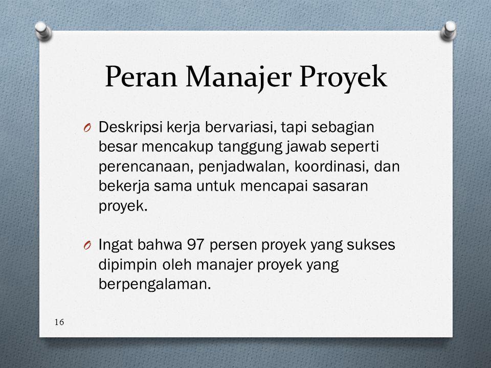 16 Peran Manajer Proyek O Deskripsi kerja bervariasi, tapi sebagian besar mencakup tanggung jawab seperti perencanaan, penjadwalan, koordinasi, dan bekerja sama untuk mencapai sasaran proyek.