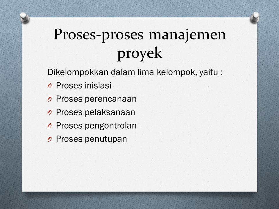 Proses-proses manajemen proyek Dikelompokkan dalam lima kelompok, yaitu : O Proses inisiasi O Proses perencanaan O Proses pelaksanaan O Proses pengontrolan O Proses penutupan