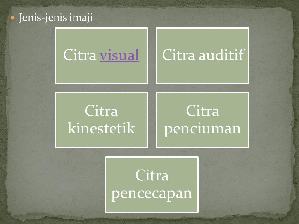 Jenis-jenis imaji Citra visualvisualCitra auditif Citra kinestetik Citra penciuman Citra pencecapan