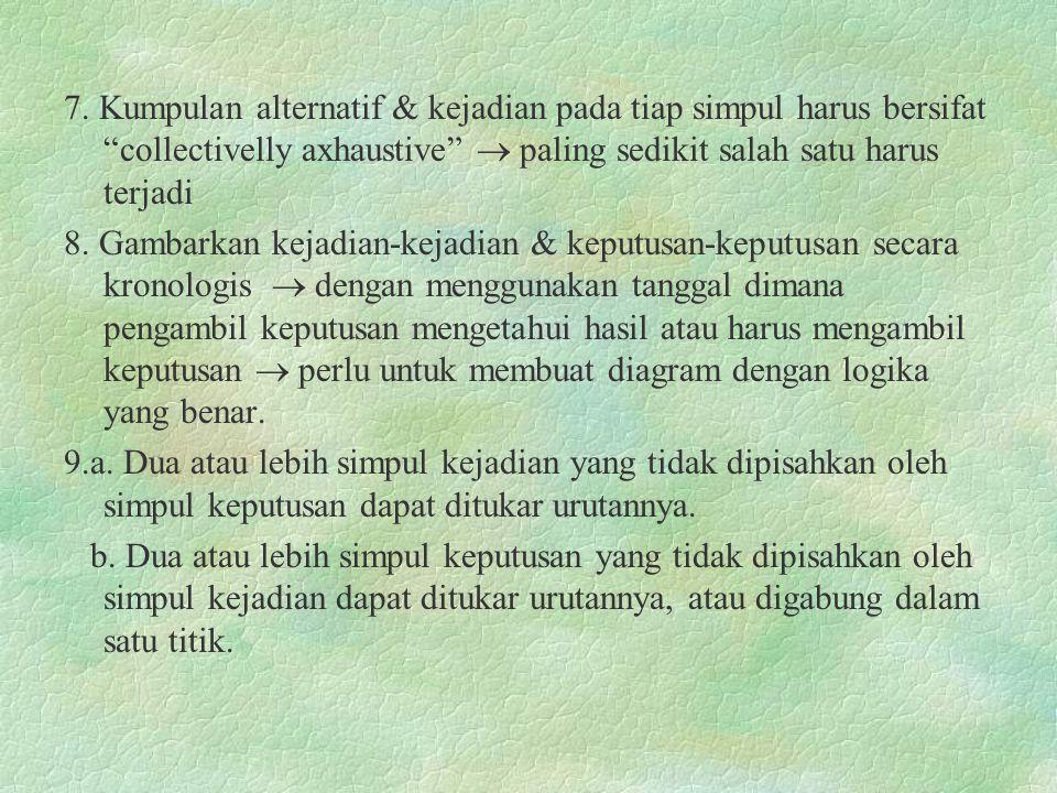 "7. Kumpulan alternatif & kejadian pada tiap simpul harus bersifat ""collectivelly axhaustive""  paling sedikit salah satu harus terjadi 8. Gambarkan ke"