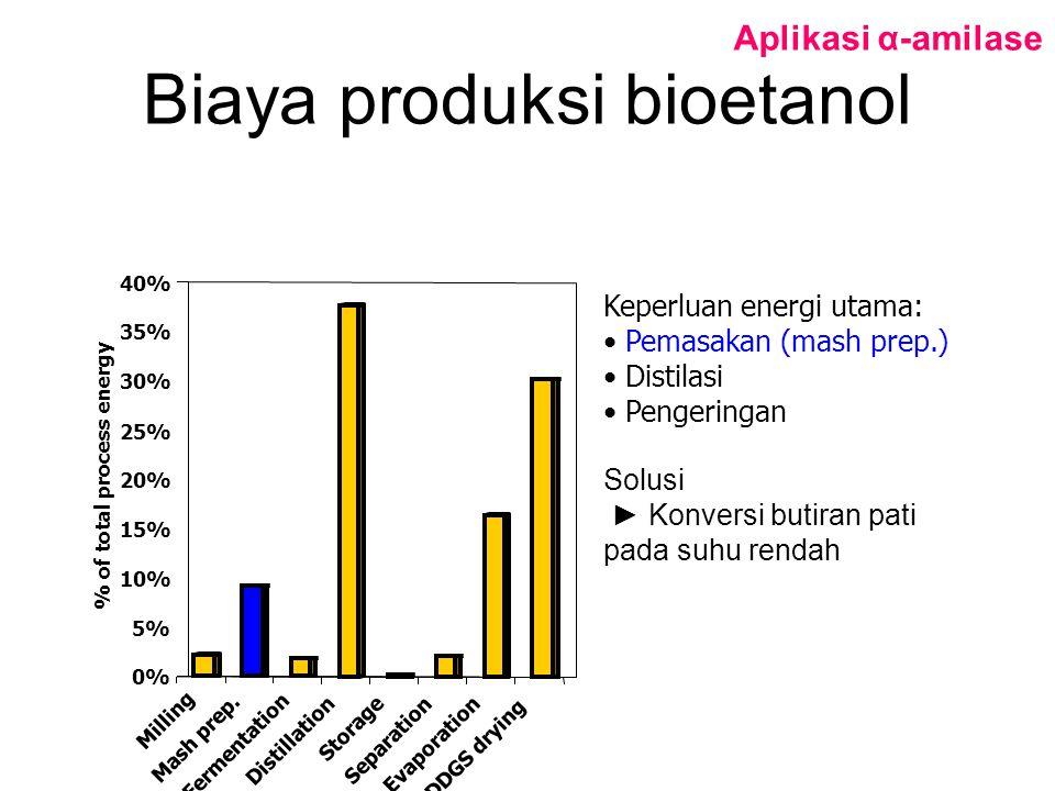 Biaya produksi bioetanol Milling Mash prep. Fermentation Distillation Storage Separation Evaporation DDGS drying 0% 5% 10% 15% 20% 25% 30% 35% 40% % o