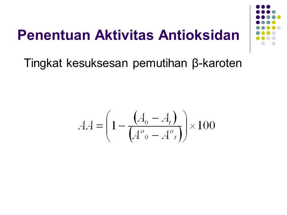 Penentuan Aktivitas Antioksidan Tingkat kesuksesan pemutihan β-karoten