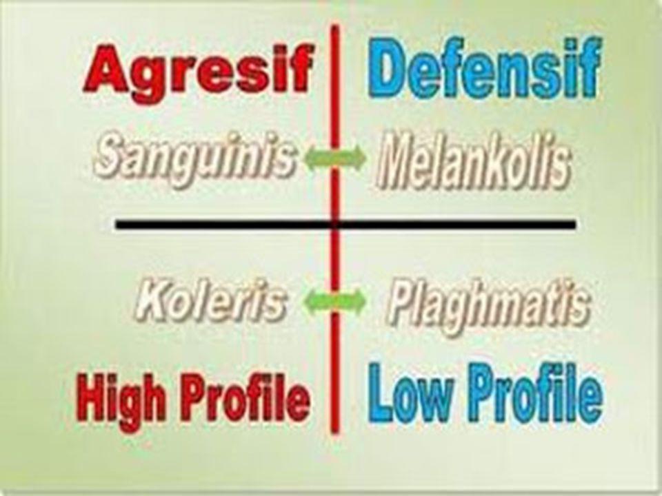 Empat macam kepribadian Sanguin → dijuluki si Populer karena pandai persuasif dan ingin terkenal.