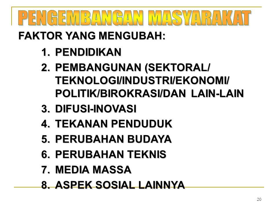 20 FAKTOR YANG MENGUBAH: 1.PENDIDIKAN 2.PEMBANGUNAN (SEKTORAL/ TEKNOLOGI/INDUSTRI/EKONOMI/ POLITIK/BIROKRASI/DAN LAIN-LAIN 3.DIFUSI-INOVASI 4.TEKANAN