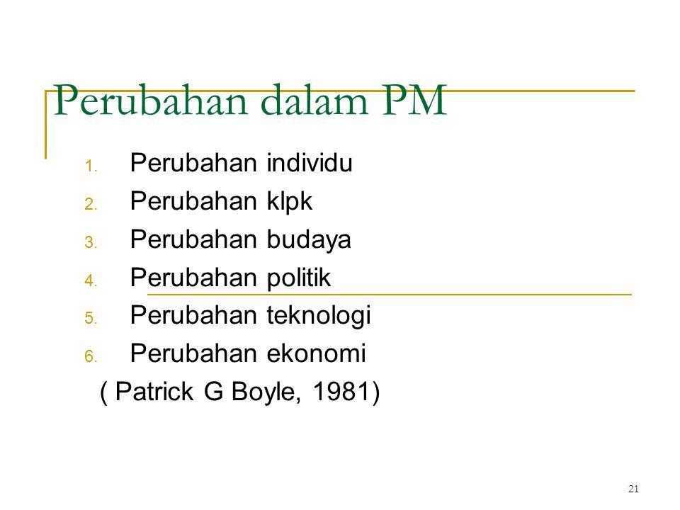 21 Perubahan dalam PM 1. Perubahan individu 2. Perubahan klpk 3. Perubahan budaya 4. Perubahan politik 5. Perubahan teknologi 6. Perubahan ekonomi ( P