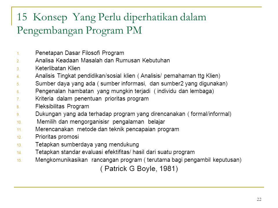 22 15 Konsep Yang Perlu diperhatikan dalam Pengembangan Program PM 1. Penetapan Dasar Filosofi Program 2. Analisa Keadaan Masalah dan Rumusan Kebutuha