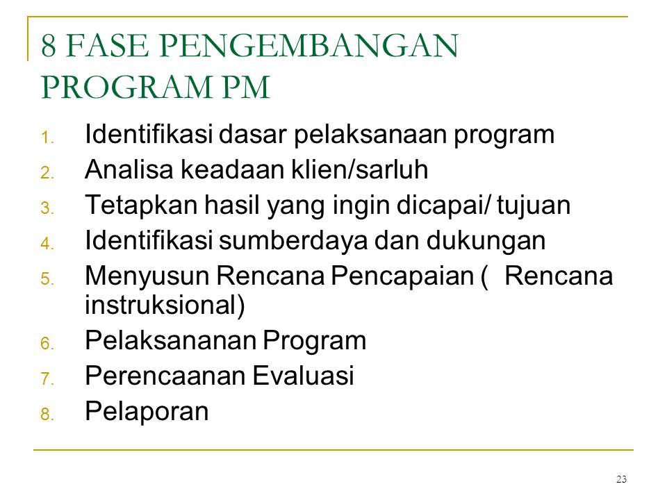 23 8 FASE PENGEMBANGAN PROGRAM PM 1. Identifikasi dasar pelaksanaan program 2. Analisa keadaan klien/sarluh 3. Tetapkan hasil yang ingin dicapai/ tuju