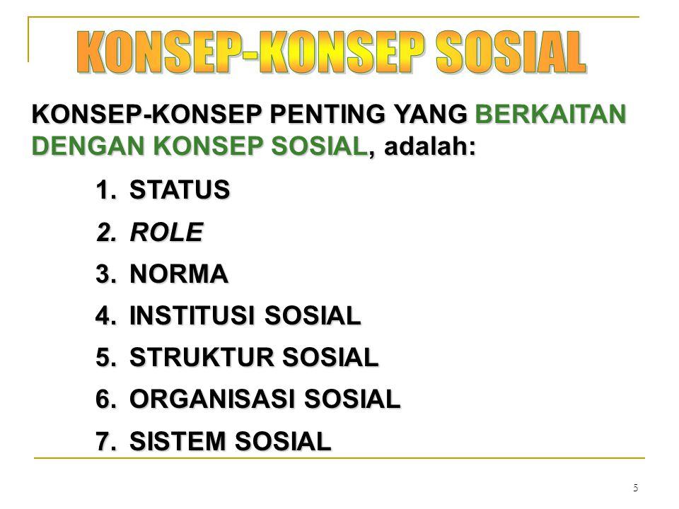 5 KONSEP-KONSEP PENTING YANG BERKAITAN DENGAN KONSEP SOSIAL, adalah: 1.STATUS 2.ROLE 3.NORMA 4.INSTITUSI SOSIAL 5.STRUKTUR SOSIAL 6.ORGANISASI SOSIAL