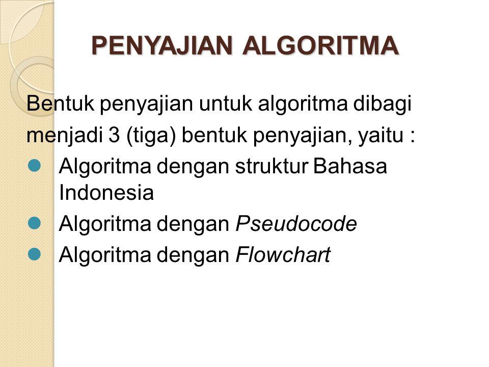 PENYAJIAN ALGORITMA Bentuk penyajian untuk algoritma dibagi menjadi 3 (tiga) bentuk penyajian, yaitu : Algoritma dengan struktur Bahasa Indonesia Algoritma dengan Pseudocode Algoritma dengan Flowchart