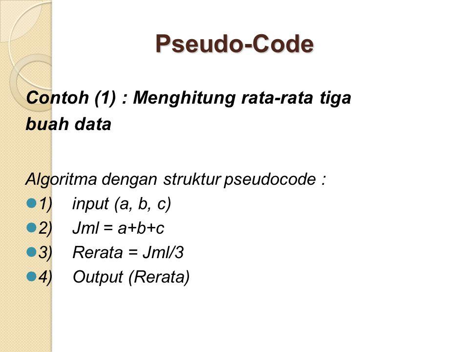 Pseudo-Code Contoh (1) : Menghitung rata-rata tiga buah data Algoritma dengan struktur pseudocode : 1)input (a, b, c) 2)Jml = a+b+c 3)Rerata = Jml/3 4)Output (Rerata)
