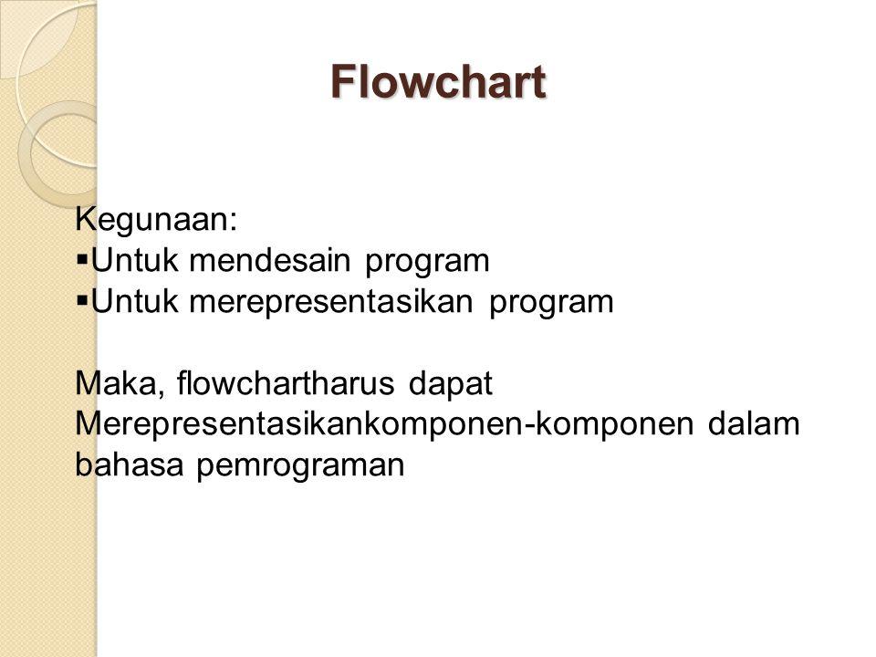 Flowchart Kegunaan:  Untuk mendesain program  Untuk merepresentasikan program Maka, flowchartharus dapat Merepresentasikankomponen-komponen dalam bahasa pemrograman