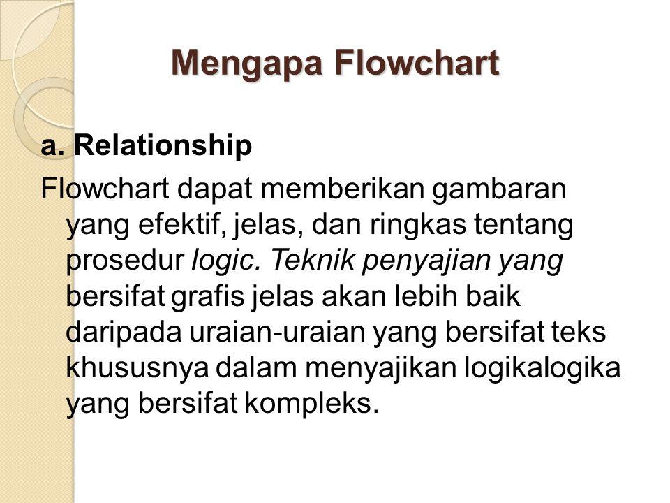 Mengapa Flowchart a.