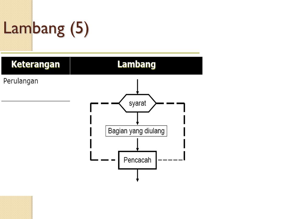 Lambang (5)