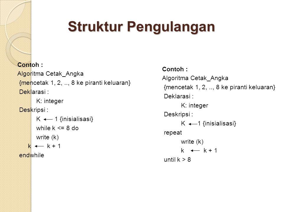 Struktur Pengulangan Contoh : Algoritma Cetak_Angka {mencetak 1, 2,.., 8 ke piranti keluaran} Deklarasi : K: integer Deskripsi : K 1 {inisialisasi} while k <= 8 do write (k) k k + 1 endwhile Contoh : Algoritma Cetak_Angka {mencetak 1, 2,.., 8 ke piranti keluaran} Deklarasi : K: integer Deskripsi : K 1 {inisialisasi} repeat write (k) k k + 1 until k > 8
