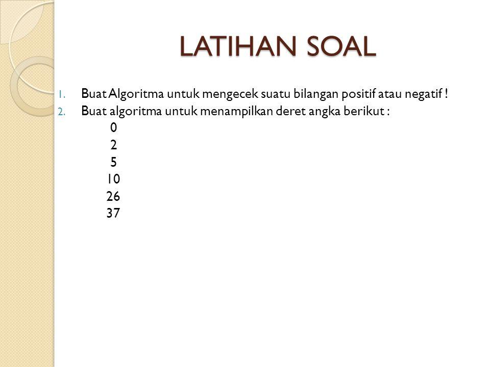 LATIHAN SOAL 1.Buat Algoritma untuk mengecek suatu bilangan positif atau negatif .