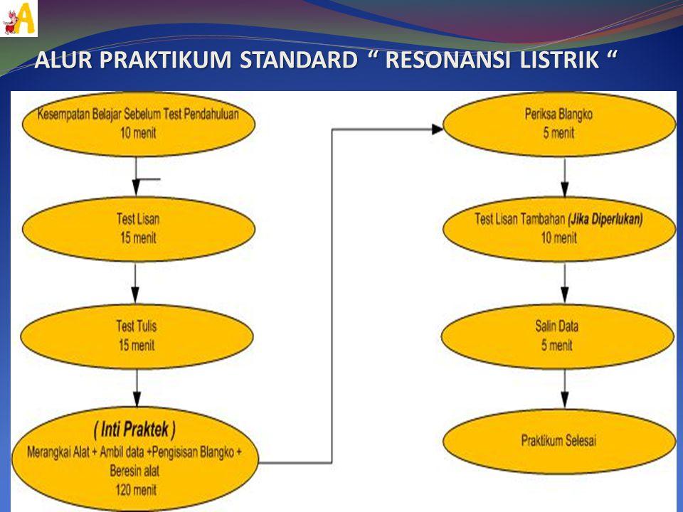 Jadwal Rencana dan Realisasi Kegiatan GKM NoJenis Kegiatan JuniJuli Minggu 2 Minggu 3 Minggu 4 Minggu 1 1Menentukan Tema dan Judul 2 Mencari Alur Praktikum dan Pengambilan data 3Menganalisa Masalah dan Penyebabnya 4Rencana Pelaksanaan dan Perbaikan 5Implementasi Perbaikan 6 Penenlitian Hasil Perbaikan dan Simpulan