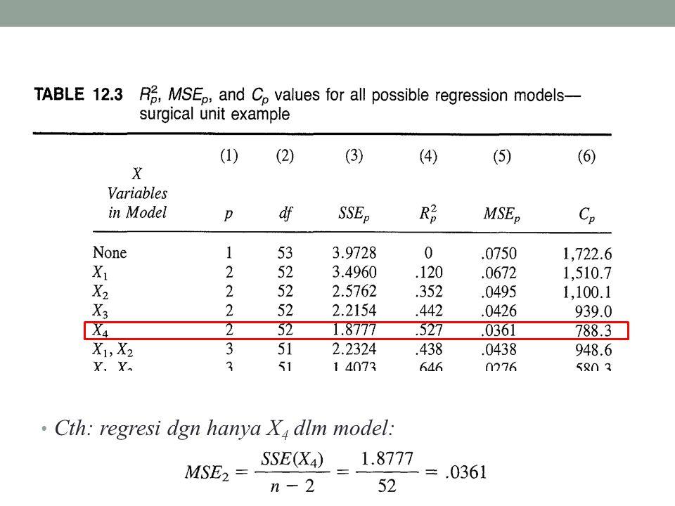 Cth: regresi dgn hanya X 4 dlm model: