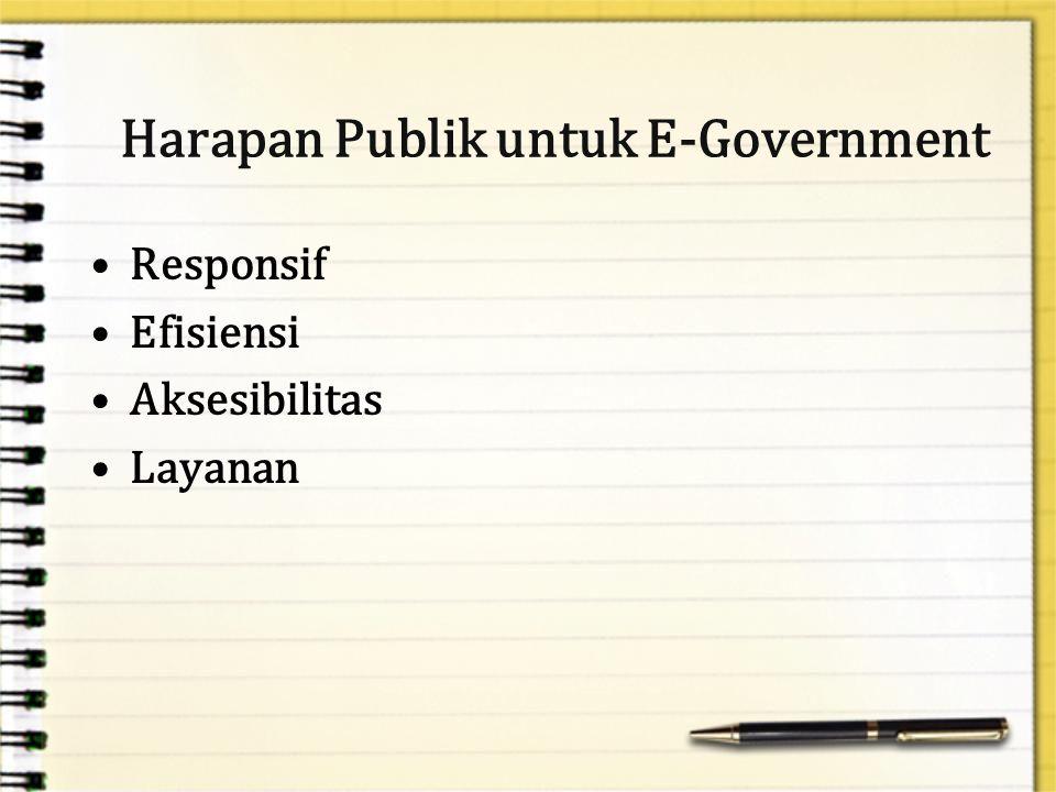 Harapan Publik untuk E-Government Responsif Efisiensi Aksesibilitas Layanan