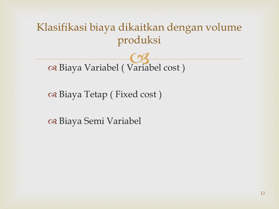  BBiaya Variabel ( Variabel cost ) BBiaya Tetap ( Fixed cost ) BBiaya Semi Variabel 13 Klasifikasi biaya dikaitkan dengan volume produksi