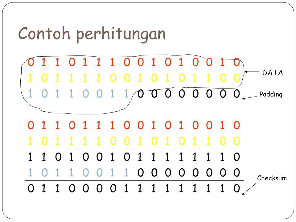 Contoh perhitungan 0110111001010010 1011110010101100 1011001100000000 0110111001010010 1011110010101100 1101001011111110 1011001100000000 0110000111111110 DATA Padding Checksum
