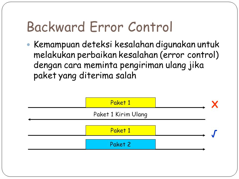 Backward Error Control Kemampuan deteksi kesalahan digunakan untuk melakukan perbaikan kesalahan (error control) dengan cara meminta pengiriman ulang jika paket yang diterima salah Paket 1 X Paket 1 Kirim Ulang Paket 1 Paket 2 √