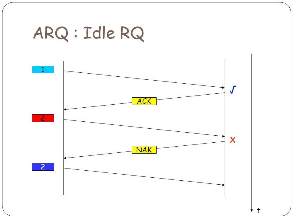 ARQ : Idle RQ 1 √ ACK 2 NAK X 2 t