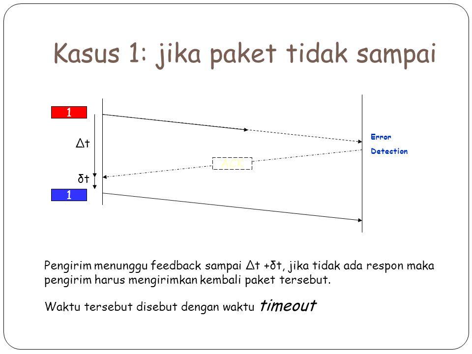Kasus 1: jika paket tidak sampai 1 Error Detection ACK ∆t Pengirim menunggu feedback sampai ∆t +δt, jika tidak ada respon maka pengirim harus mengirimkan kembali paket tersebut.