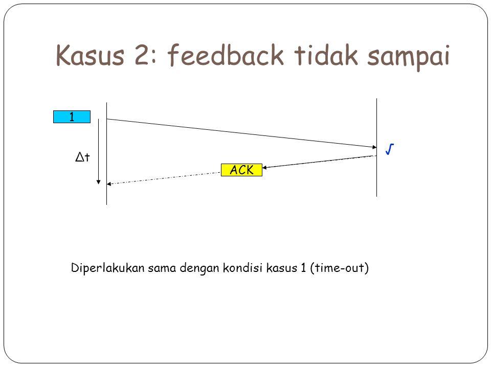 Kasus 2: feedback tidak sampai 1 √ ACK ∆t Diperlakukan sama dengan kondisi kasus 1 (time-out)