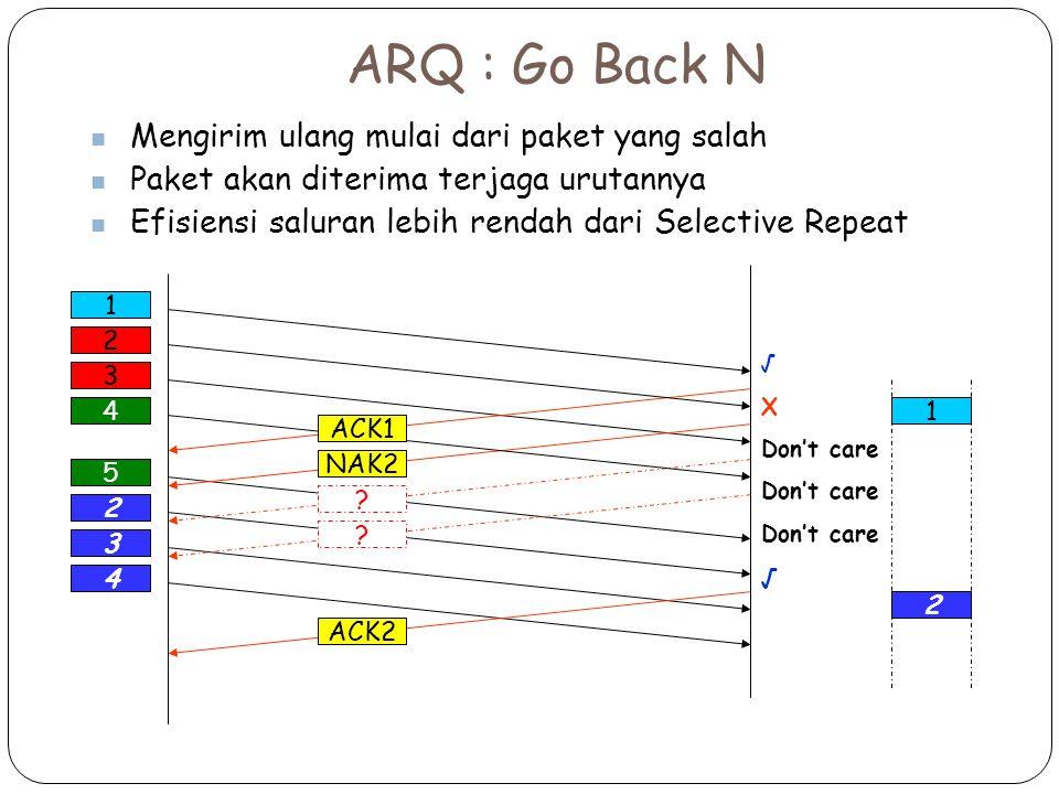 5 2 3 4 ARQ : Go Back N 1 √ X Don't care √ 2 NAK2 3 4 ? ? ACK1 Mengirim ulang mulai dari paket yang salah Paket akan diterima terjaga urutannya Efisie