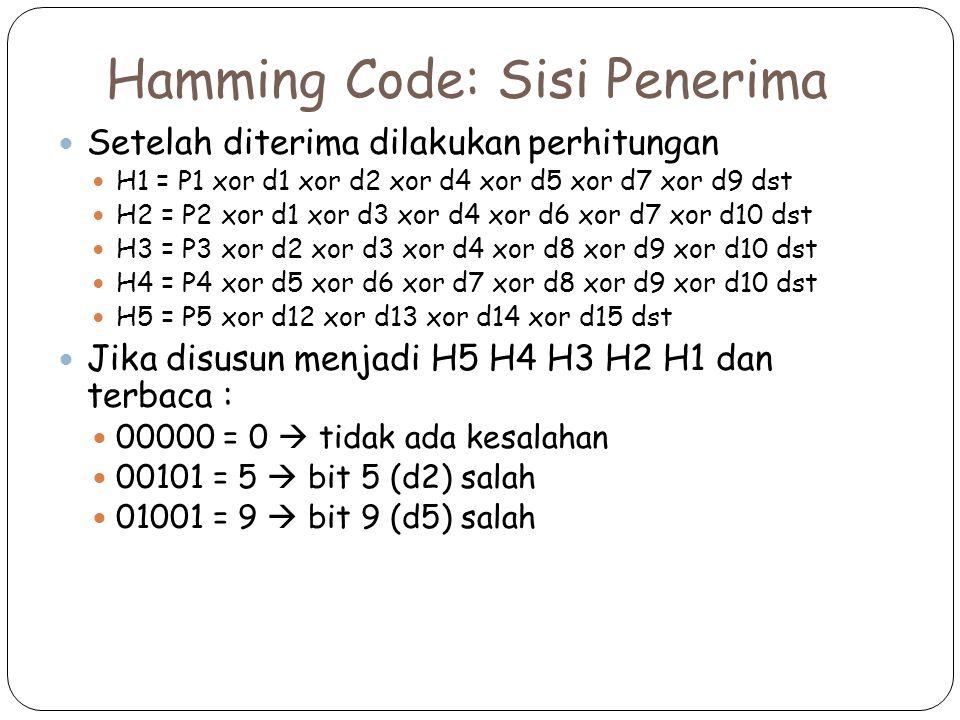 Hamming Code: Sisi Penerima Setelah diterima dilakukan perhitungan H1 = P1 xor d1 xor d2 xor d4 xor d5 xor d7 xor d9 dst H2 = P2 xor d1 xor d3 xor d4 xor d6 xor d7 xor d10 dst H3 = P3 xor d2 xor d3 xor d4 xor d8 xor d9 xor d10 dst H4 = P4 xor d5 xor d6 xor d7 xor d8 xor d9 xor d10 dst H5 = P5 xor d12 xor d13 xor d14 xor d15 dst Jika disusun menjadi H5 H4 H3 H2 H1 dan terbaca : 00000 = 0  tidak ada kesalahan 00101 = 5  bit 5 (d2) salah 01001 = 9  bit 9 (d5) salah