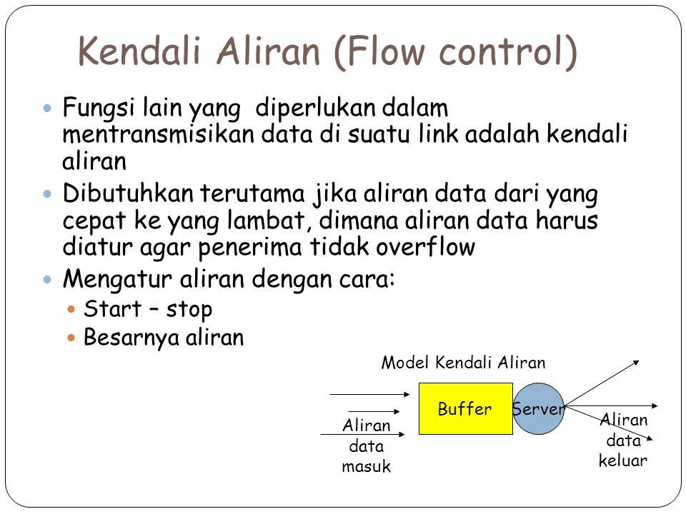 Kendali Aliran (Flow control) Fungsi lain yang diperlukan dalam mentransmisikan data di suatu link adalah kendali aliran Dibutuhkan terutama jika aliran data dari yang cepat ke yang lambat, dimana aliran data harus diatur agar penerima tidak overflow Mengatur aliran dengan cara: Start – stop Besarnya aliran ServerBuffer Aliran data masuk Aliran data keluar Model Kendali Aliran